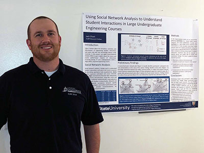 Engineering Education Student Researchers Recognized at Poster Sessions | College of Engineering
